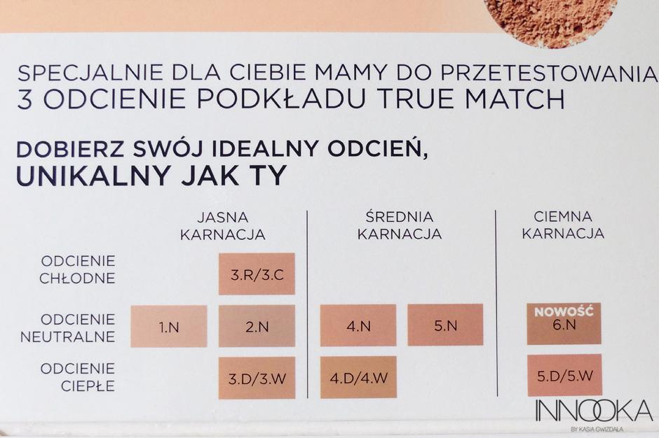 podkład loreal true match kolory