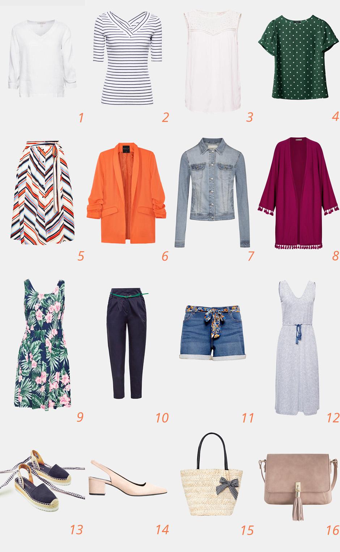 kolorowa kapsułowa garderoba